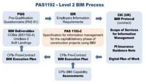 PAS-1192-2 – Overview